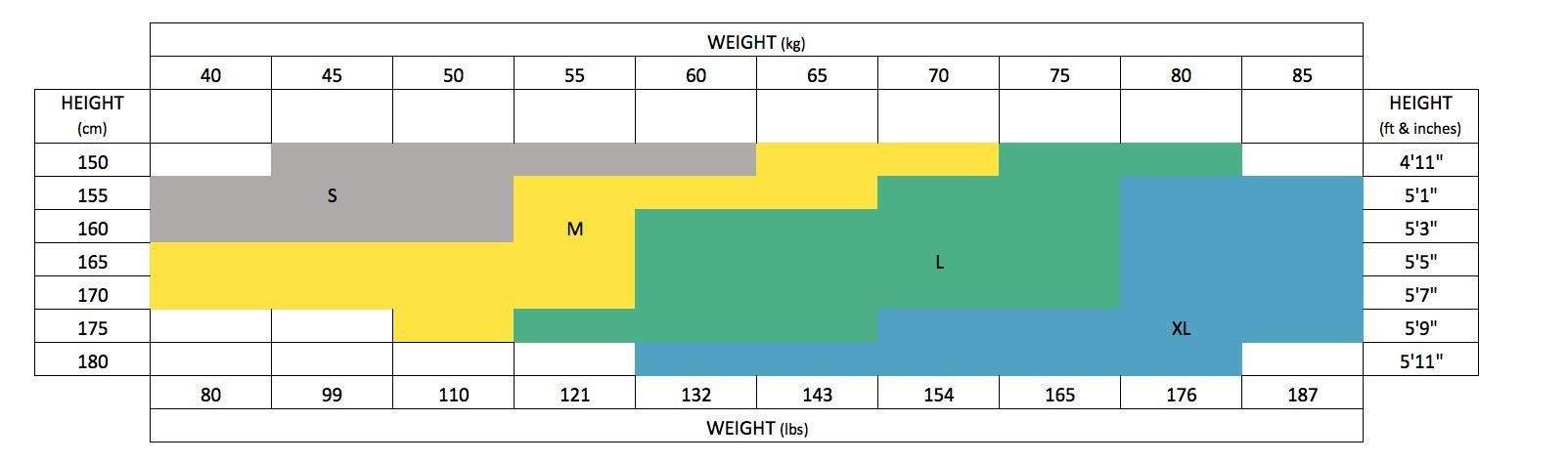 Scholl harisnya mérettáblázat