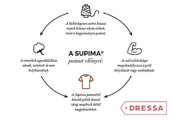 Supima póló előnyök